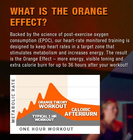 orange effect